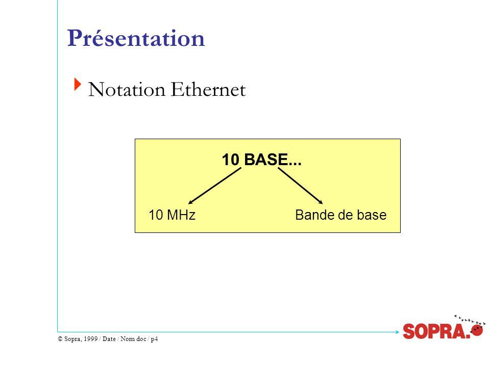 © Sopra, 1999 / Date / Nom doc / p45 Cartes Réseau (7)  Installation d une carte réseau :  paramétrage par jumpers  paramétrage par logiciel  Deux paramètres :  les adresses d entrée/sortie ( I/O ) $200 à $380  Les requêtes d interruption ( IRQ ) ( 0 à 15 )