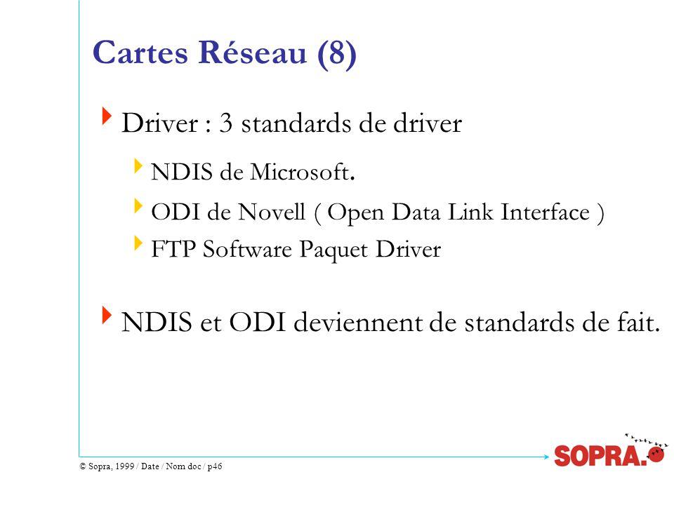 © Sopra, 1999 / Date / Nom doc / p46 Cartes Réseau (8)  Driver : 3 standards de driver  NDIS de Microsoft.