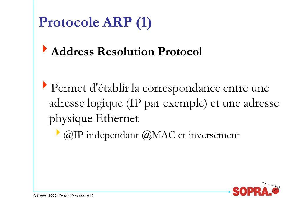 © Sopra, 1999 / Date / Nom doc / p47 Protocole ARP (1)  Address Resolution Protocol  Permet d établir la correspondance entre une adresse logique (IP par exemple) et une adresse physique Ethernet  @IP indépendant @MAC et inversement