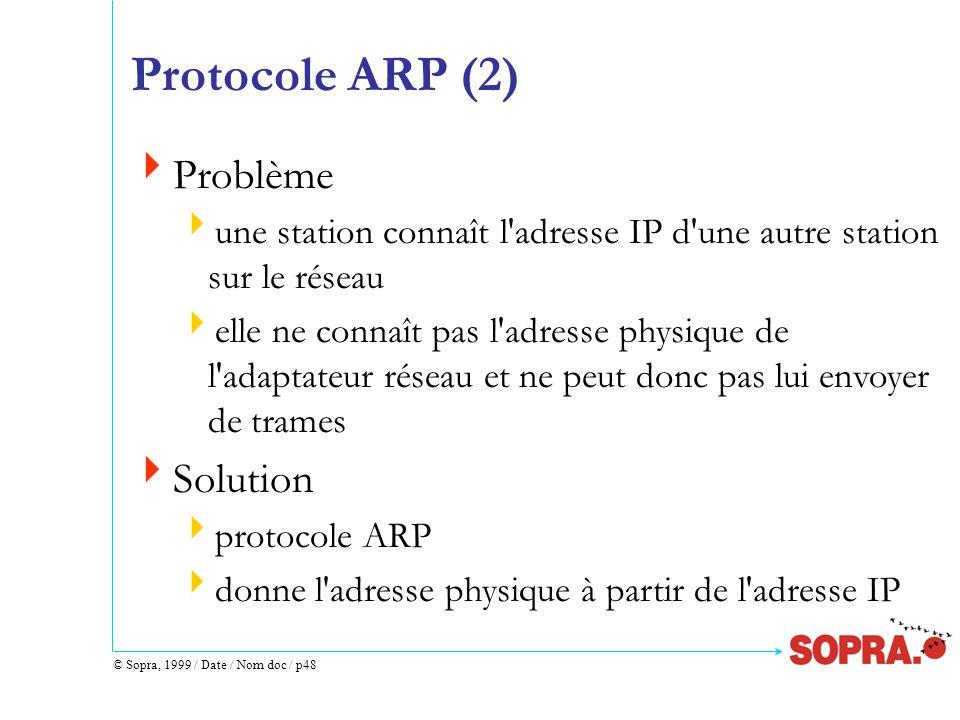 © Sopra, 1999 / Date / Nom doc / p48 Protocole ARP (2)  Problème  une station connaît l adresse IP d une autre station sur le réseau  elle ne connaît pas l adresse physique de l adaptateur réseau et ne peut donc pas lui envoyer de trames  Solution  protocole ARP  donne l adresse physique à partir de l adresse IP