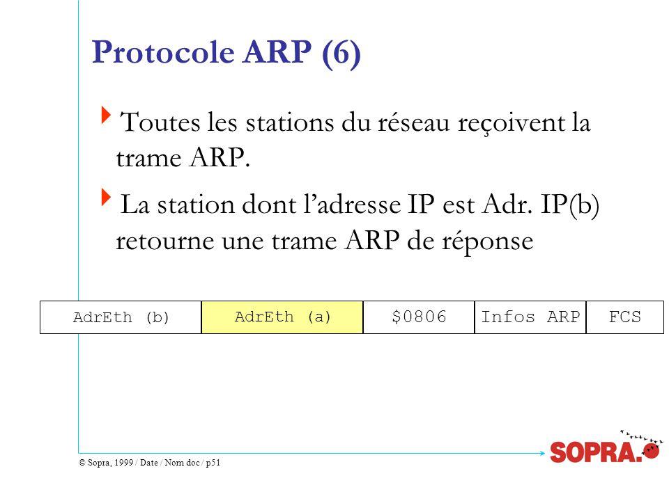 © Sopra, 1999 / Date / Nom doc / p51 Protocole ARP (6)  Toutes les stations du réseau reçoivent la trame ARP.