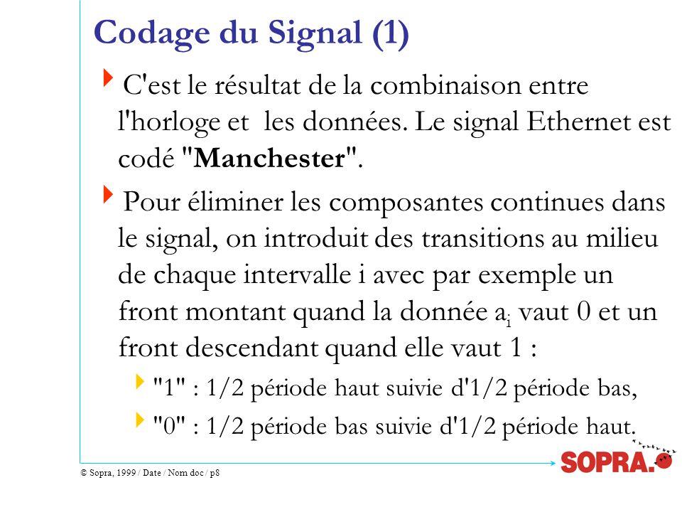 © Sopra, 1999 / Date / Nom doc / p19 Ethernet / Segment de Liaison  Aussi appelé IRL (Inter Repeater Link)  Cf FOIRL pour la Fibre Optique  Liaison point à point (entre 2 segments Ethernet)  Pas de station sur ce segment  Délai de propagation de trame<25.64 bit times  Un répéteur à chaque extrémité  Si utilise du coaxial : longueur < 500 m