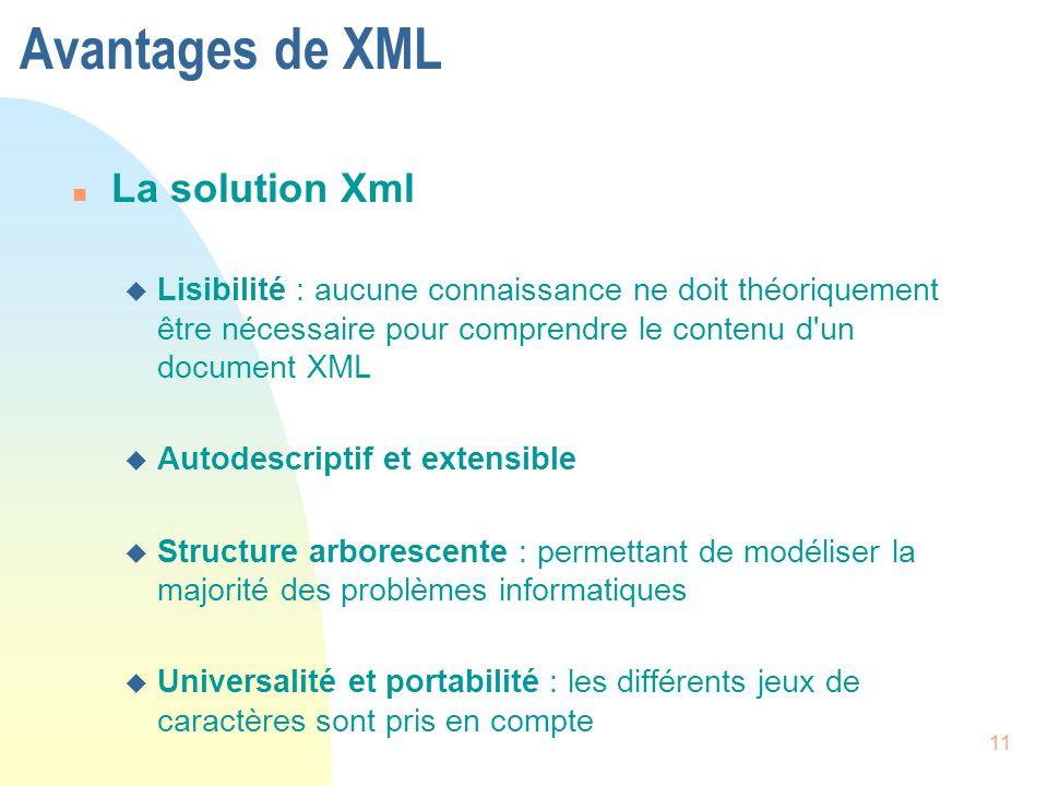 11 Avantages de XML n La solution Xml u Lisibilité : aucune connaissance ne doit théoriquement être nécessaire pour comprendre le contenu d'un documen