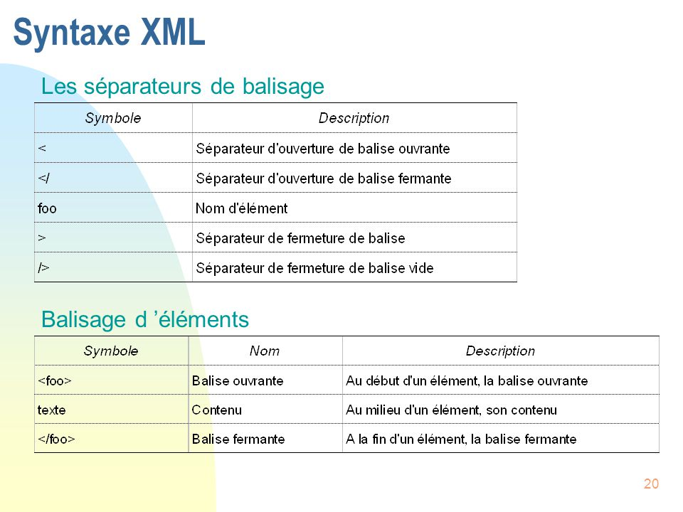 20 Syntaxe XML Les séparateurs de balisage Balisage d 'éléments