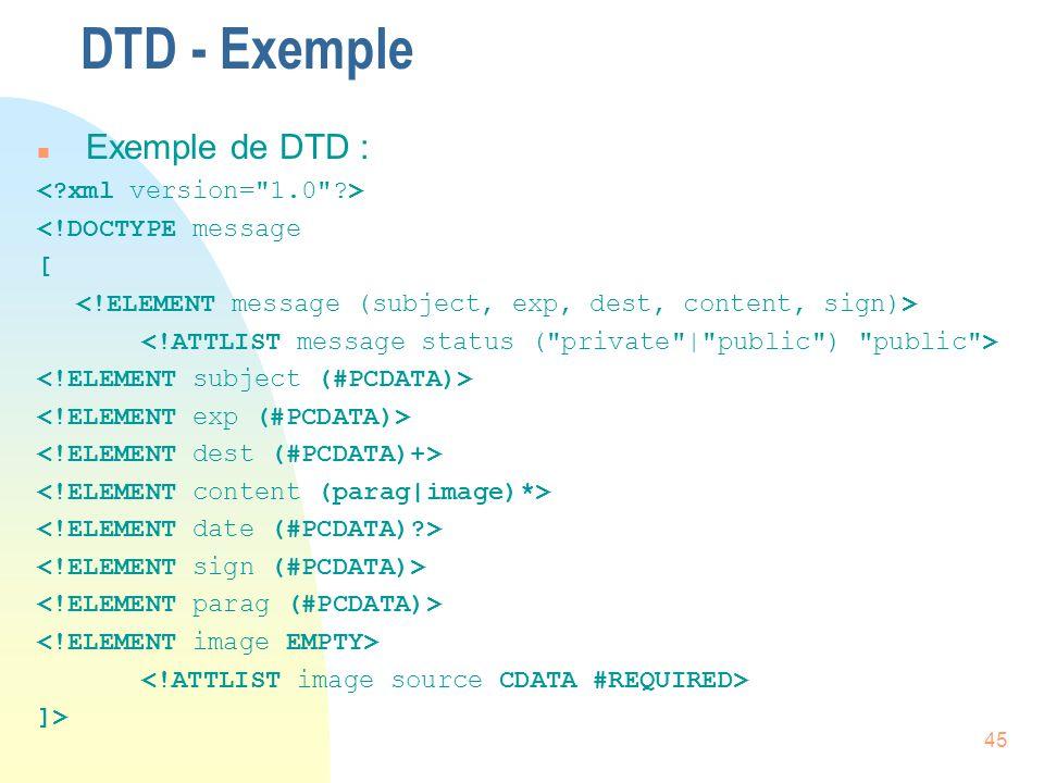 45 DTD - Exemple Exemple de DTD : <!DOCTYPE message [ ]>
