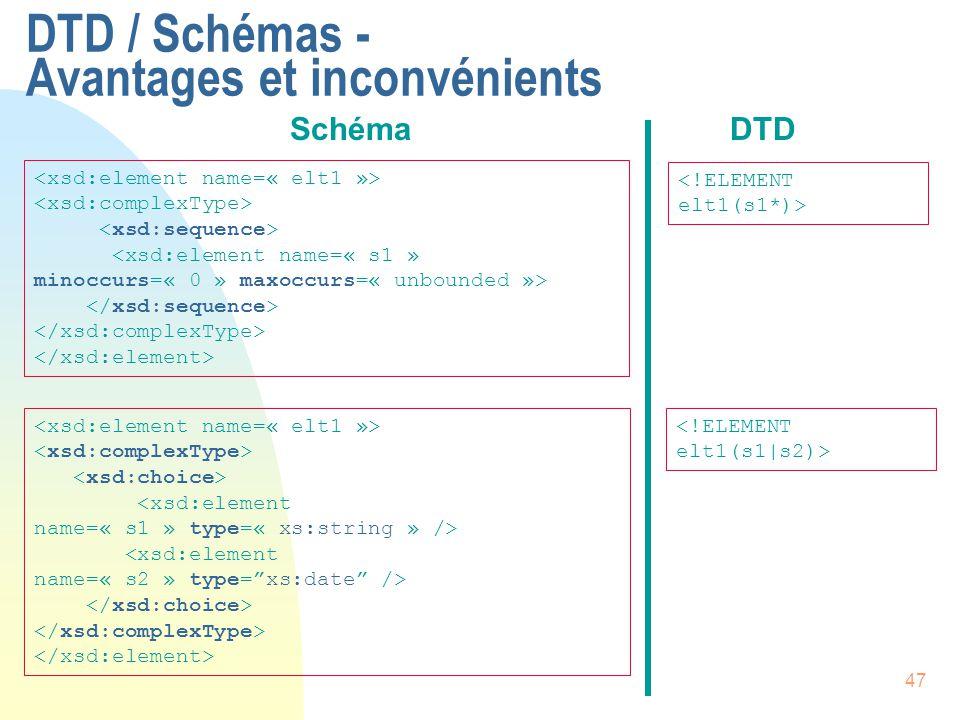 47 DTD / Schémas - Avantages et inconvénients SchémaDTD