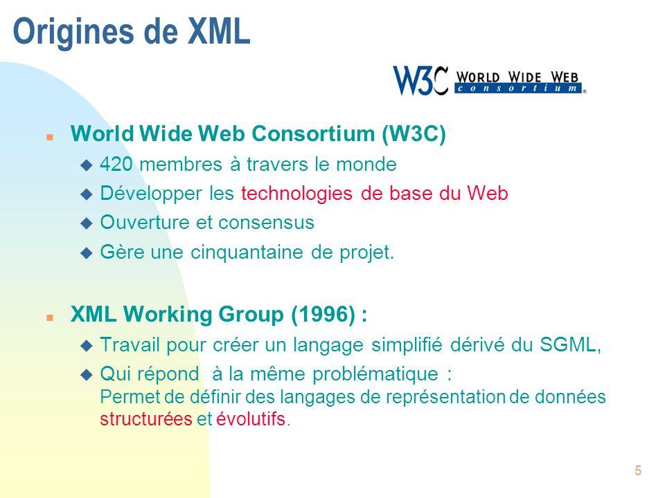 5 Origines de XML n World Wide Web Consortium (W3C) u 420 membres à travers le monde u Développer les technologies de base du Web u Ouverture et conse