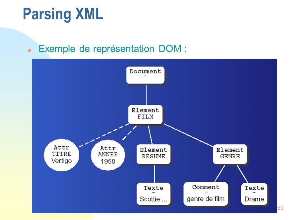 59 Parsing XML n Exemple de représentation DOM :