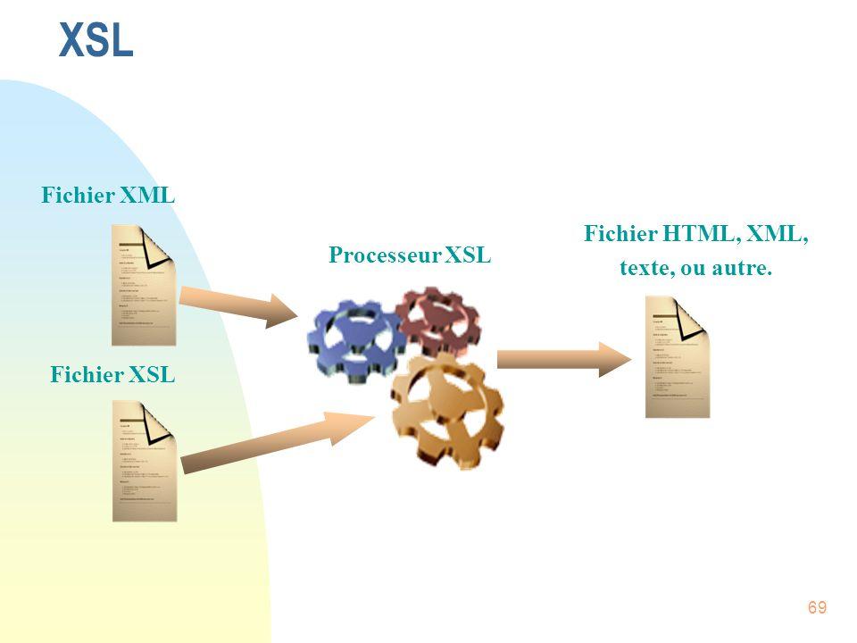 69 XSL Fichier XML Fichier XSL Fichier HTML, XML, texte, ou autre. Processeur XSL