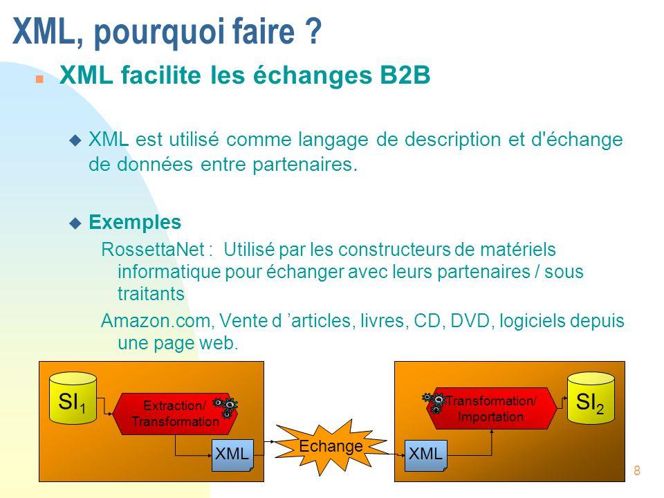 8 XML, pourquoi faire ? n XML facilite les échanges B2B u XML est utilisé comme langage de description et d'échange de données entre partenaires. u Ex