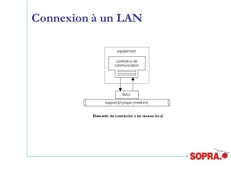 Connexion à un LAN