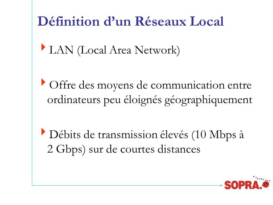 Définition d'un Réseaux Local  LAN (Local Area Network)  Offre des moyens de communication entre ordinateurs peu éloignés géographiquement  Débits de transmission élevés (10 Mbps à 2 Gbps) sur de courtes distances