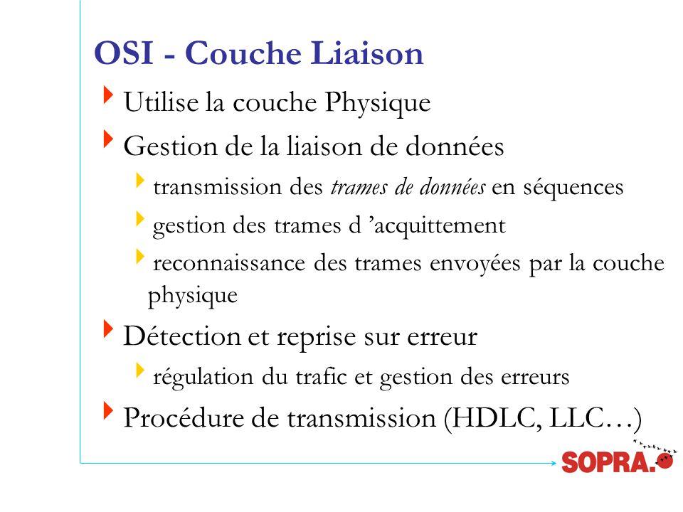 OSI - Couche Liaison  Utilise la couche Physique  Gestion de la liaison de données  transmission des trames de données en séquences  gestion des trames d 'acquittement  reconnaissance des trames envoyées par la couche physique  Détection et reprise sur erreur  régulation du trafic et gestion des erreurs  Procédure de transmission (HDLC, LLC…)