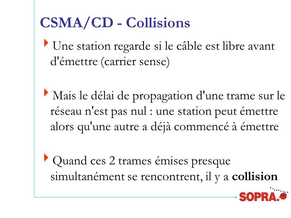 CSMA/CD - Collisions  Une station regarde si le câble est libre avant d émettre (carrier sense)  Mais le délai de propagation d une trame sur le réseau n est pas nul : une station peut émettre alors qu une autre a déjà commencé à émettre  Quand ces 2 trames émises presque simultanément se rencontrent, il y a collision