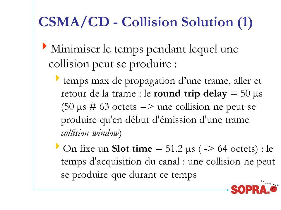 CSMA/CD - Collision Solution (1)  Minimiser le temps pendant lequel une collision peut se produire :  temps max de propagation d'une trame, aller et retour de la trame : le round trip delay = 50 µs (50 µs # 63 octets => une collision ne peut se produire qu en début d émission d une trame collision window)  On fixe un Slot time = 51.2 µs ( -> 64 octets) : le temps d acquisition du canal : une collision ne peut se produire que durant ce temps