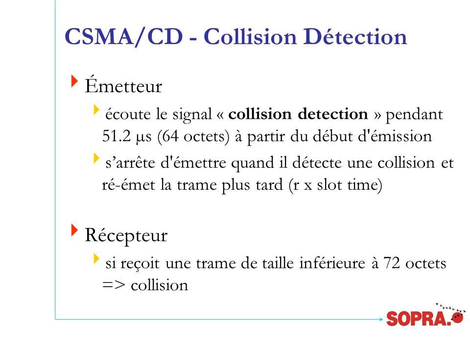 CSMA/CD - Collision Détection  Émetteur  écoute le signal « collision detection » pendant 51.2 µs (64 octets) à partir du début d émission  s'arrête d émettre quand il détecte une collision et ré-émet la trame plus tard (r x slot time)  Récepteur  si reçoit une trame de taille inférieure à 72 octets => collision