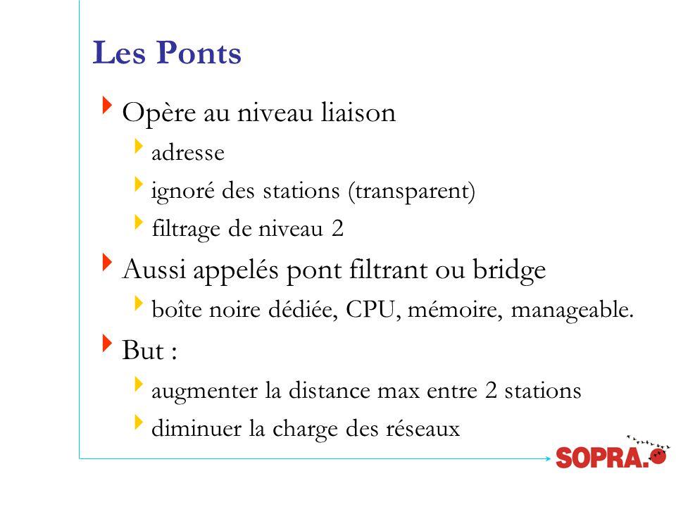 Les Ponts  Opère au niveau liaison  adresse  ignoré des stations (transparent)  filtrage de niveau 2  Aussi appelés pont filtrant ou bridge  boîte noire dédiée, CPU, mémoire, manageable.