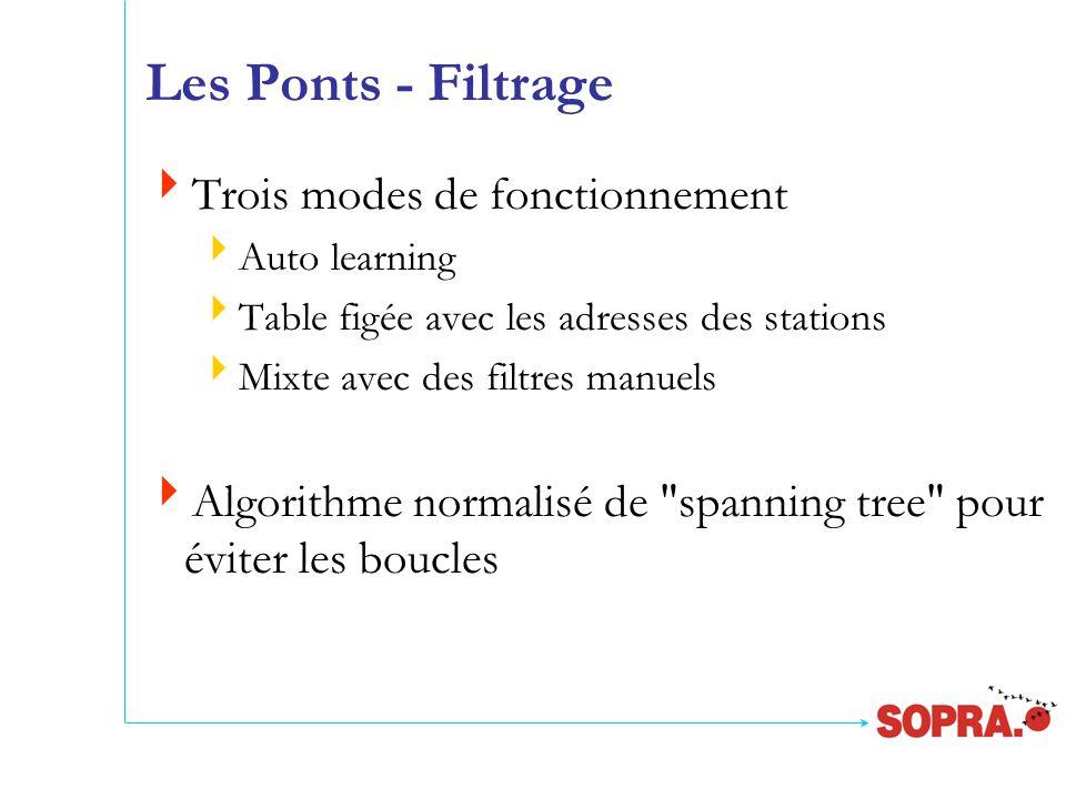 Les Ponts - Filtrage  Trois modes de fonctionnement  Auto learning  Table figée avec les adresses des stations  Mixte avec des filtres manuels  Algorithme normalisé de spanning tree pour éviter les boucles