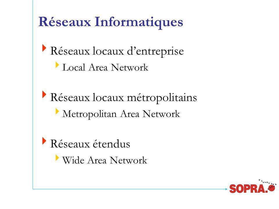 Réseaux Informatiques  Réseaux locaux d'entreprise  Local Area Network  Réseaux locaux métropolitains  Metropolitan Area Network  Réseaux étendus  Wide Area Network