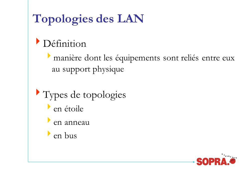 Topologies des LAN  Définition  manière dont les équipements sont reliés entre eux au support physique  Types de topologies  en étoile  en anneau  en bus
