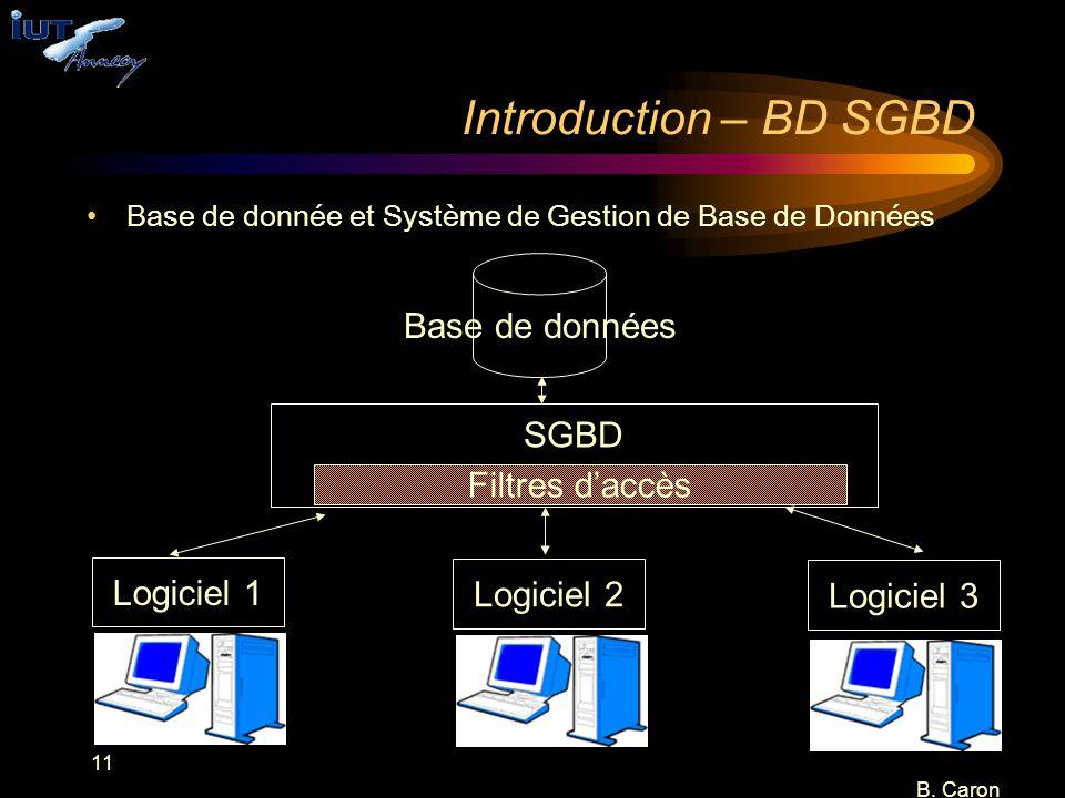 11 B. Caron Introduction – BD SGBD Base de donnée et Système de Gestion de Base de Données Base de données SGBD Logiciel 1 Logiciel 2 Logiciel 3 Filtr