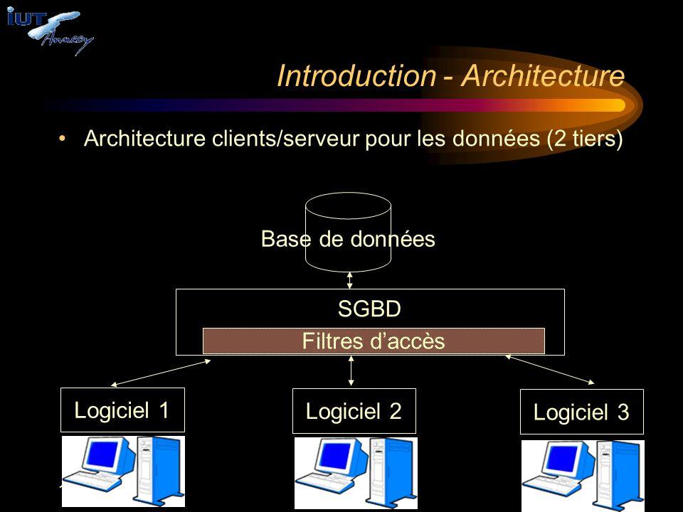 19 B. Caron Introduction - Architecture Architecture clients/serveur pour les données (2 tiers) Base de données SGBD Logiciel 1 Logiciel 2 Logiciel 3
