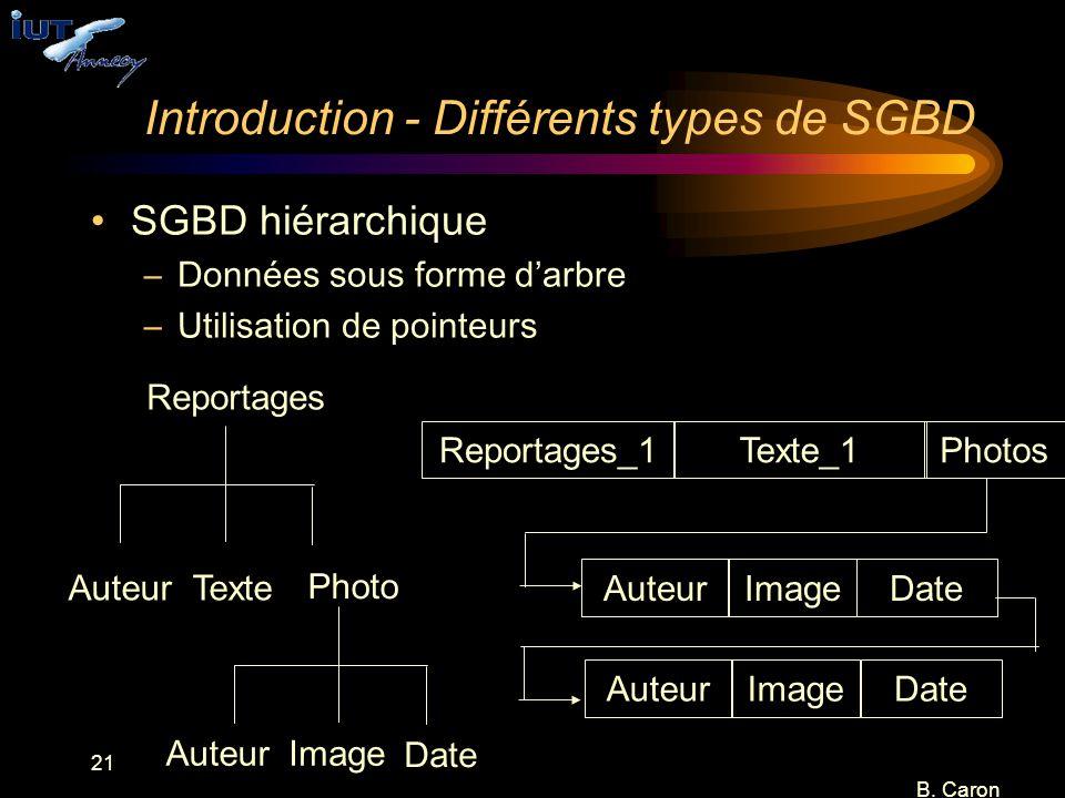 21 B. Caron Introduction - Différents types de SGBD SGBD hiérarchique –Données sous forme d'arbre –Utilisation de pointeurs Reportages AuteurTexte Pho