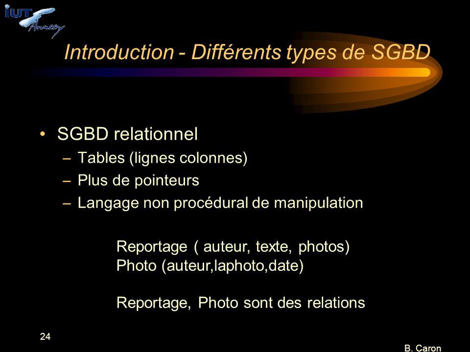 24 B. Caron Introduction - Différents types de SGBD SGBD relationnel –Tables (lignes colonnes) –Plus de pointeurs –Langage non procédural de manipulat