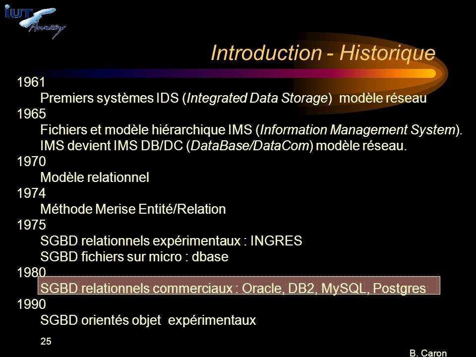 25 B. Caron 1961 Premiers systèmes IDS (Integrated Data Storage) modèle réseau 1965 Fichiers et modèle hiérarchique IMS (Information Management System