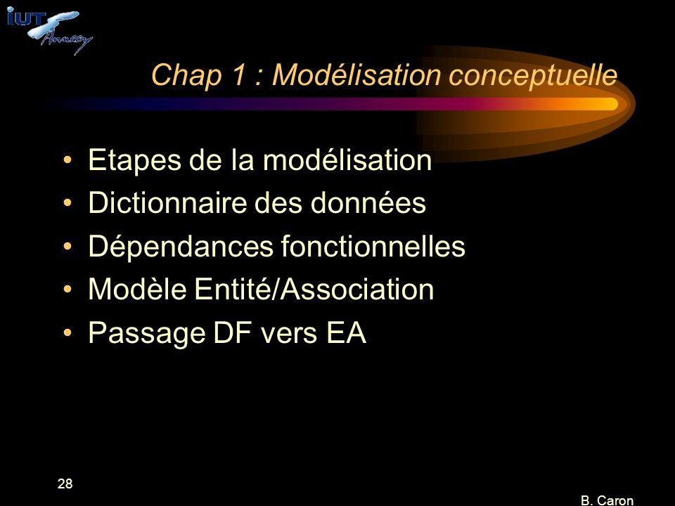 28 B. Caron Chap 1 : Modélisation conceptuelle Etapes de la modélisation Dictionnaire des données Dépendances fonctionnelles Modèle Entité/Association