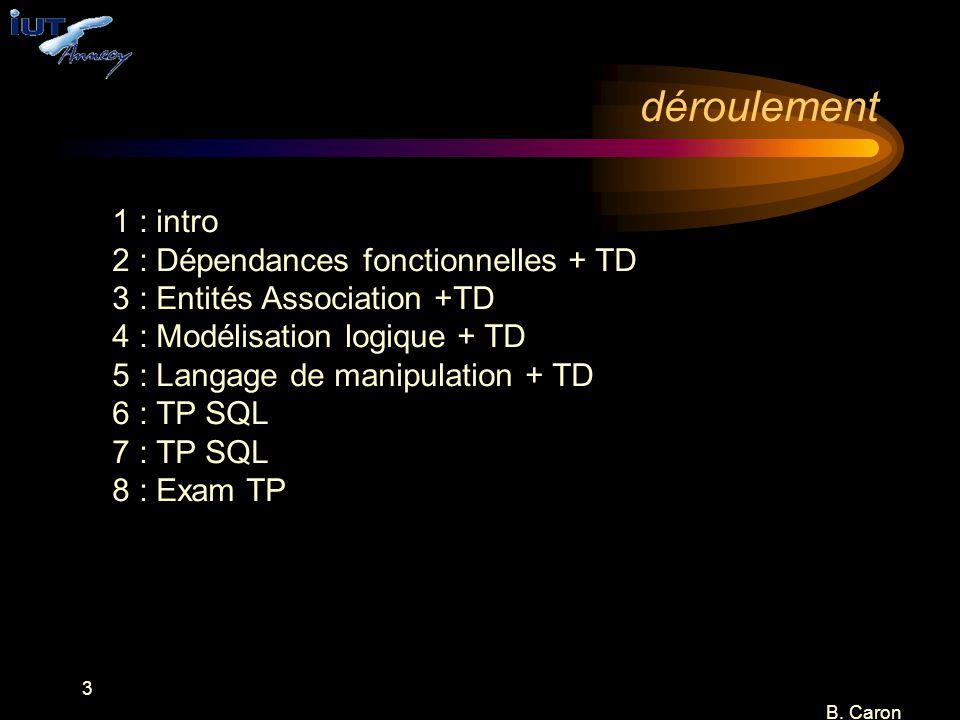 3 B. Caron déroulement 1 : intro 2 : Dépendances fonctionnelles + TD 3 : Entités Association +TD 4 : Modélisation logique + TD 5 : Langage de manipula