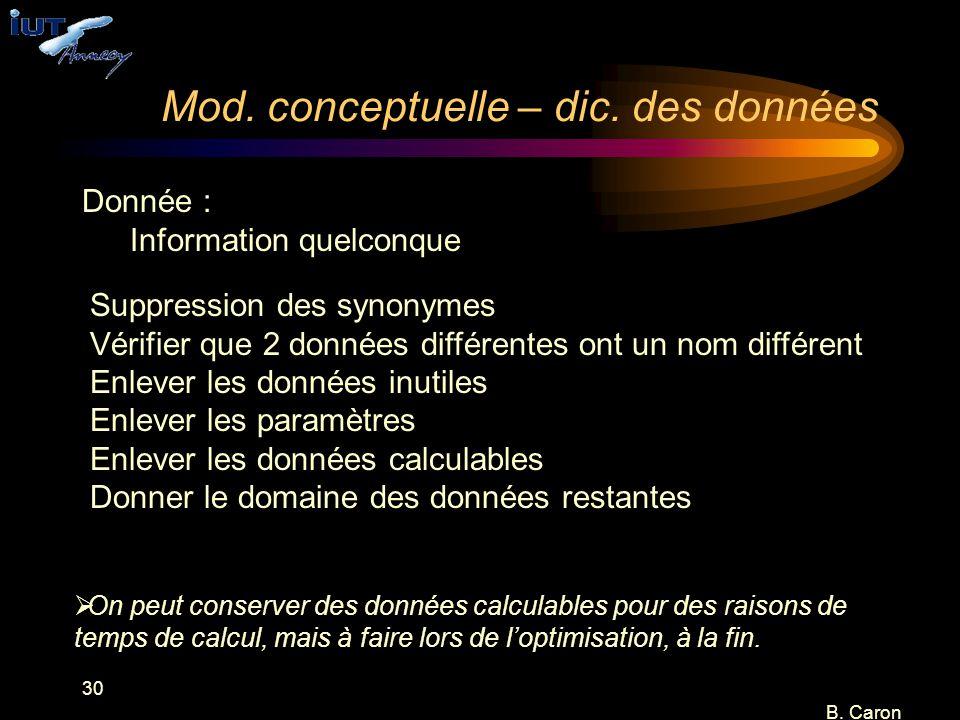 30 B. Caron Mod. conceptuelle – dic. des données Suppression des synonymes Vérifier que 2 données différentes ont un nom différent Enlever les données