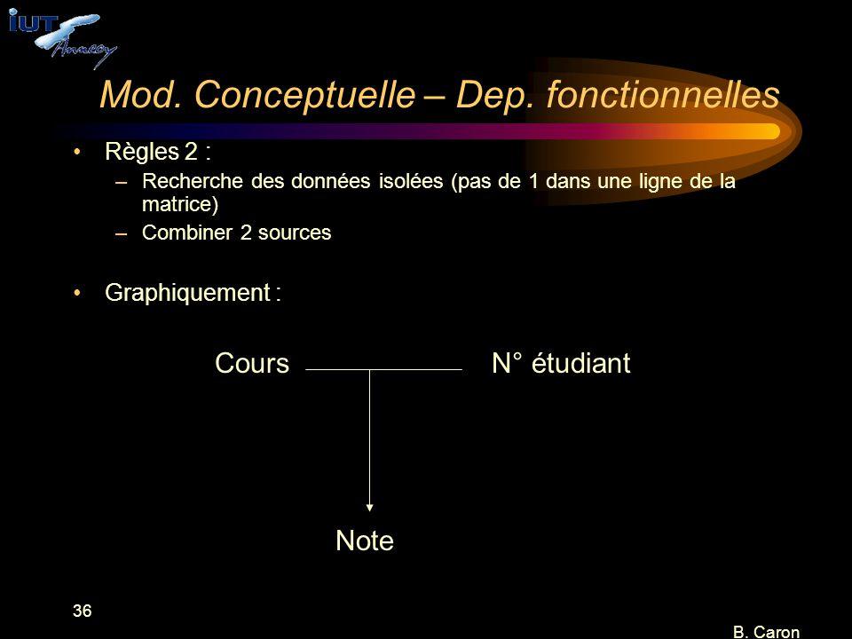 36 B. Caron Mod. Conceptuelle – Dep. fonctionnelles Règles 2 : –Recherche des données isolées (pas de 1 dans une ligne de la matrice) –Combiner 2 sour