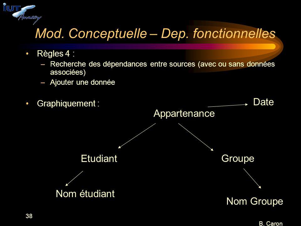 38 B. Caron Mod. Conceptuelle – Dep. fonctionnelles Règles 4 : –Recherche des dépendances entre sources (avec ou sans données associées) –Ajouter une