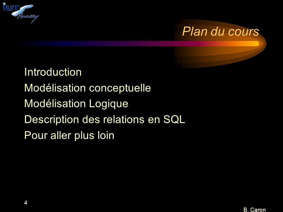 4 B. Caron Plan du cours Introduction Modélisation conceptuelle Modélisation Logique Description des relations en SQL Pour aller plus loin