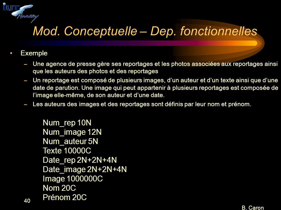 40 B. Caron Mod. Conceptuelle – Dep. fonctionnelles Exemple –Une agence de presse gère ses reportages et les photos associées aux reportages ainsi que