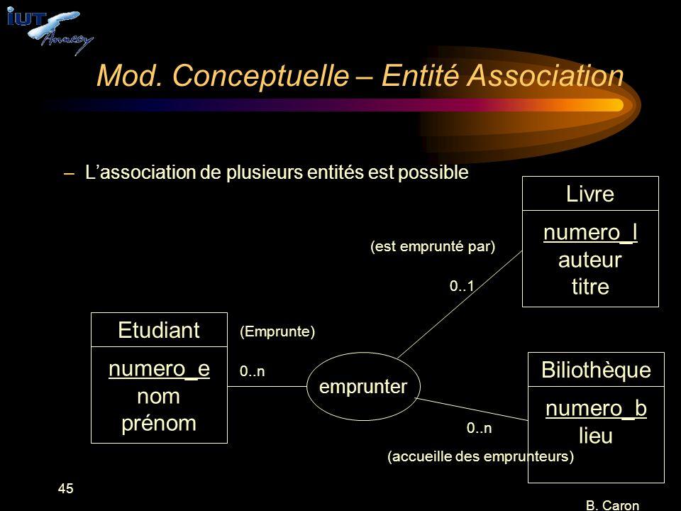 45 B. Caron Mod. Conceptuelle – Entité Association –L'association de plusieurs entités est possible numero_e nom prénom Etudiant numero_l auteur titre