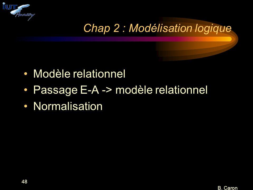48 B. Caron Chap 2 : Modélisation logique Modèle relationnel Passage E-A -> modèle relationnel Normalisation