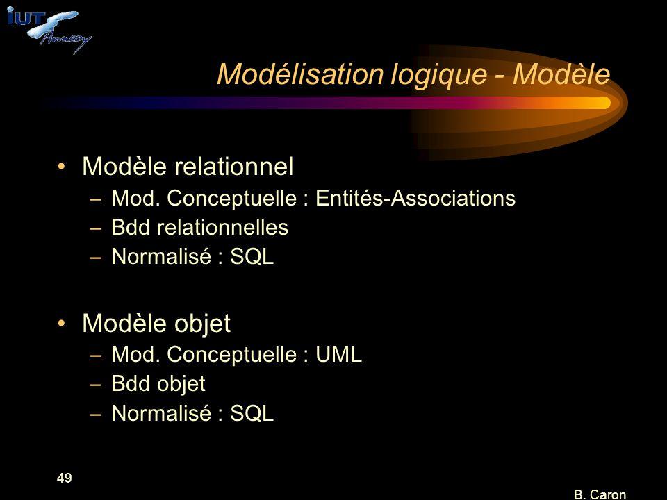 49 B. Caron Modélisation logique - Modèle Modèle relationnel –Mod. Conceptuelle : Entités-Associations –Bdd relationnelles –Normalisé : SQL Modèle obj