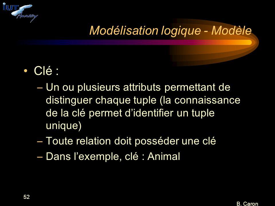 52 B. Caron Modélisation logique - Modèle Clé : –Un ou plusieurs attributs permettant de distinguer chaque tuple (la connaissance de la clé permet d'i