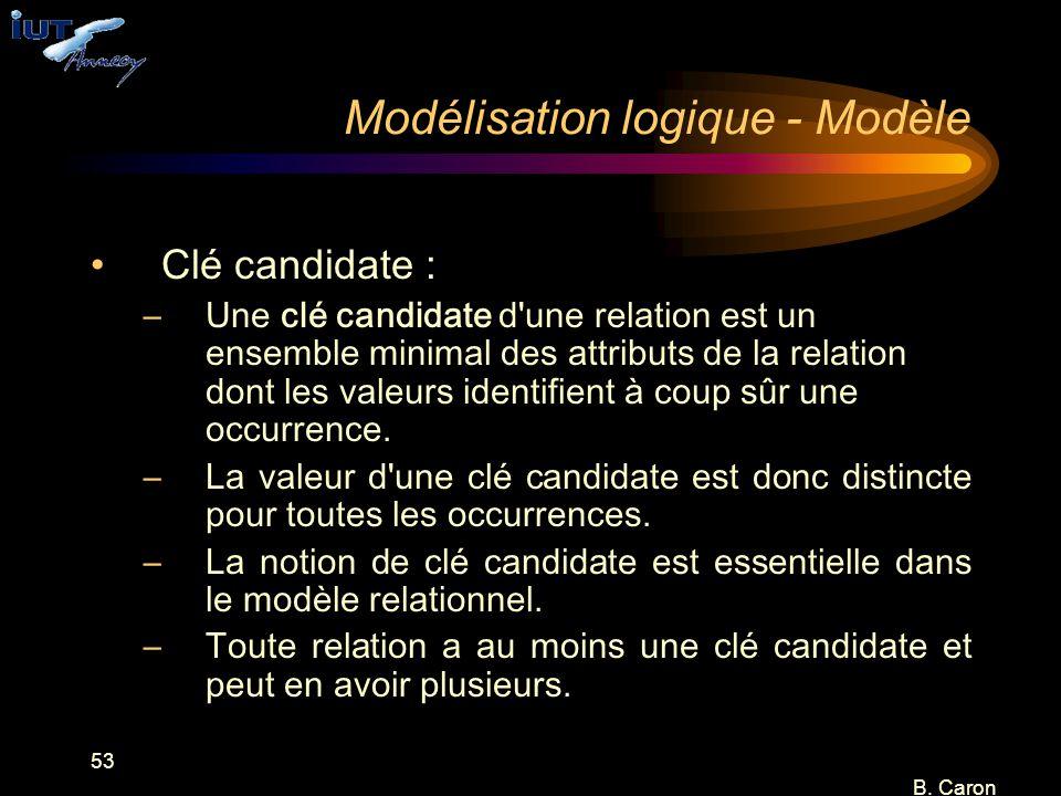 53 B. Caron Modélisation logique - Modèle Clé candidate : –Une clé candidate d'une relation est un ensemble minimal des attributs de la relation dont