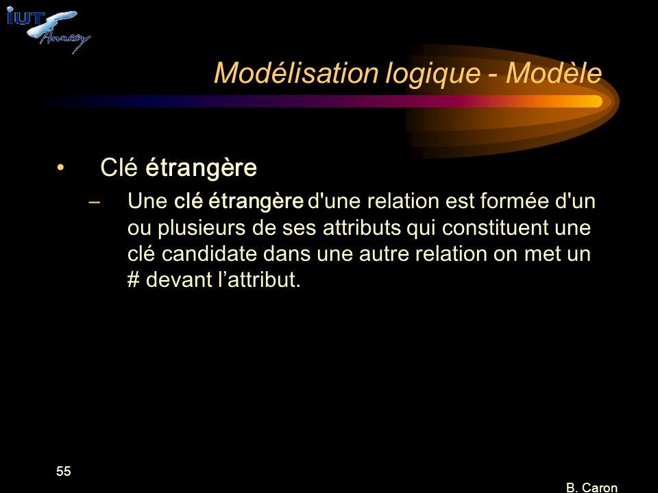 55 B. Caron Modélisation logique - Modèle Clé étrangère –Une clé étrangère d'une relation est formée d'un ou plusieurs de ses attributs qui constituen