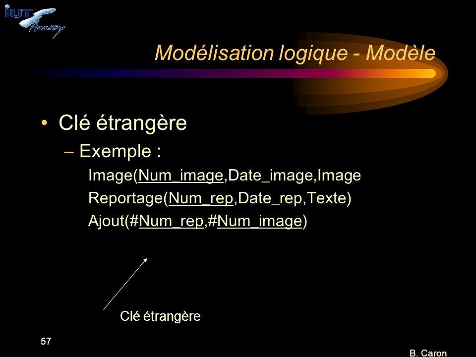 57 B. Caron Modélisation logique - Modèle Clé étrangère –Exemple : Image(Num_image,Date_image,Image Reportage(Num_rep,Date_rep,Texte) Ajout(#Num_rep,#