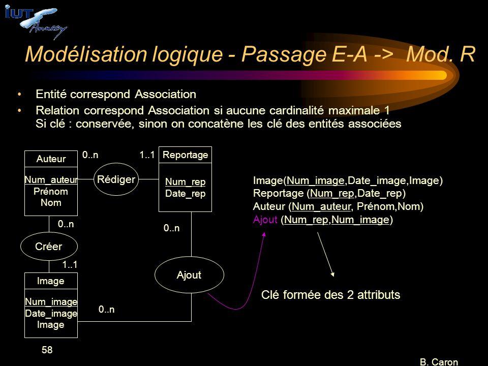 58 B. Caron Modélisation logique - Passage E-A -> Mod. R Entité correspond Association Relation correspond Association si aucune cardinalité maximale