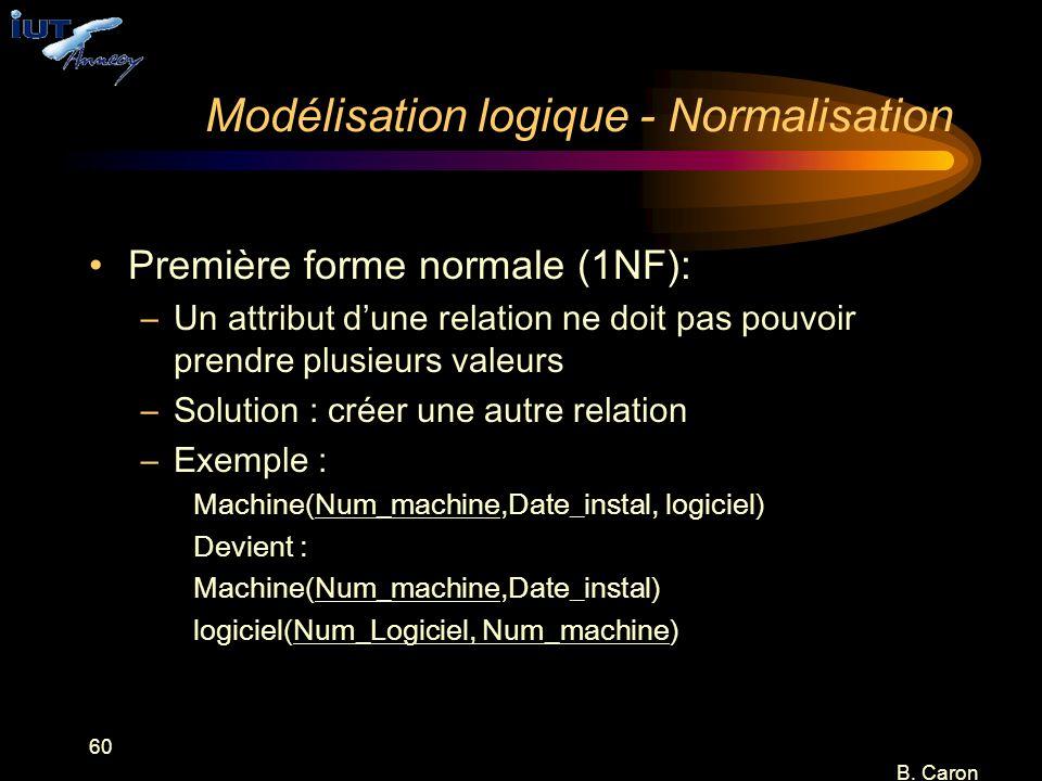 60 B. Caron Modélisation logique - Normalisation Première forme normale (1NF): –Un attribut d'une relation ne doit pas pouvoir prendre plusieurs valeu