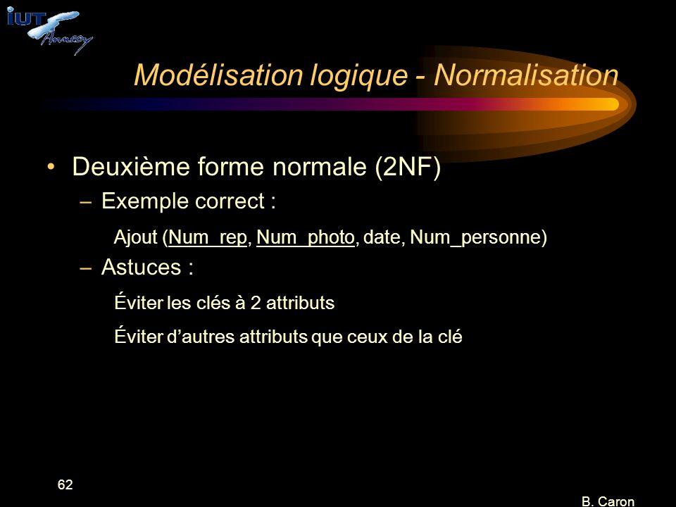 62 B. Caron Modélisation logique - Normalisation Deuxième forme normale (2NF) –Exemple correct : Ajout (Num_rep, Num_photo, date, Num_personne) –Astuc