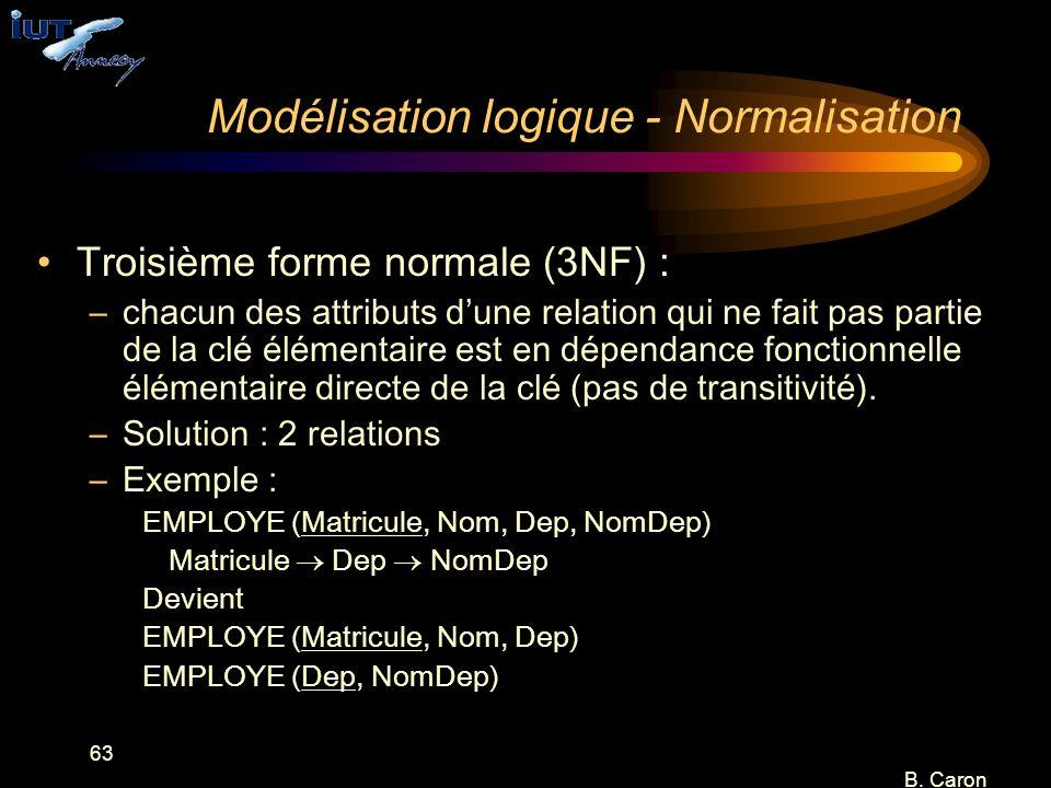 63 B. Caron Modélisation logique - Normalisation Troisième forme normale (3NF) : –chacun des attributs d'une relation qui ne fait pas partie de la clé