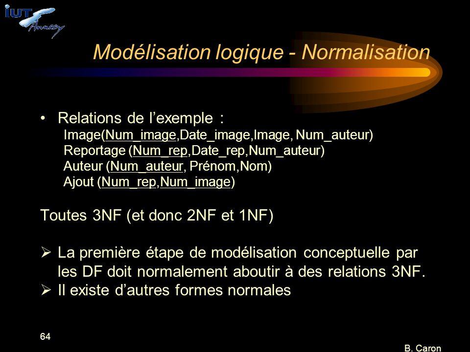 64 B. Caron Modélisation logique - Normalisation Relations de l'exemple : Image(Num_image,Date_image,Image, Num_auteur) Reportage (Num_rep,Date_rep,Nu