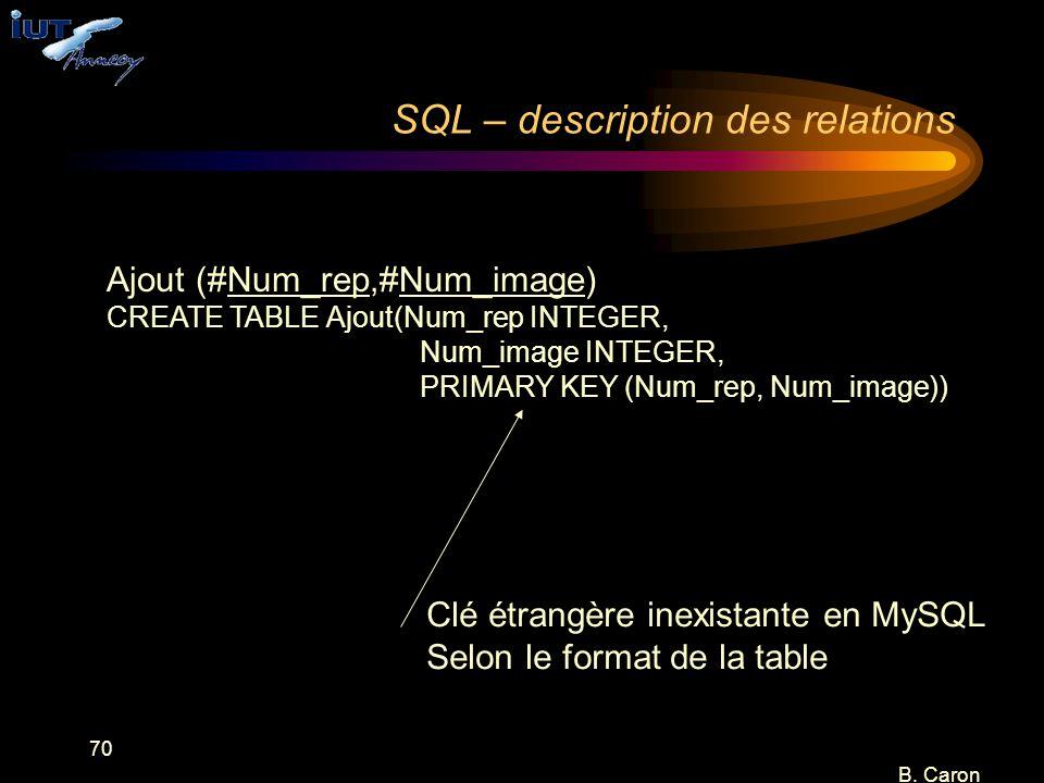 70 B. Caron SQL – description des relations Ajout (#Num_rep,#Num_image) CREATE TABLE Ajout(Num_rep INTEGER, Num_image INTEGER, PRIMARY KEY (Num_rep, N