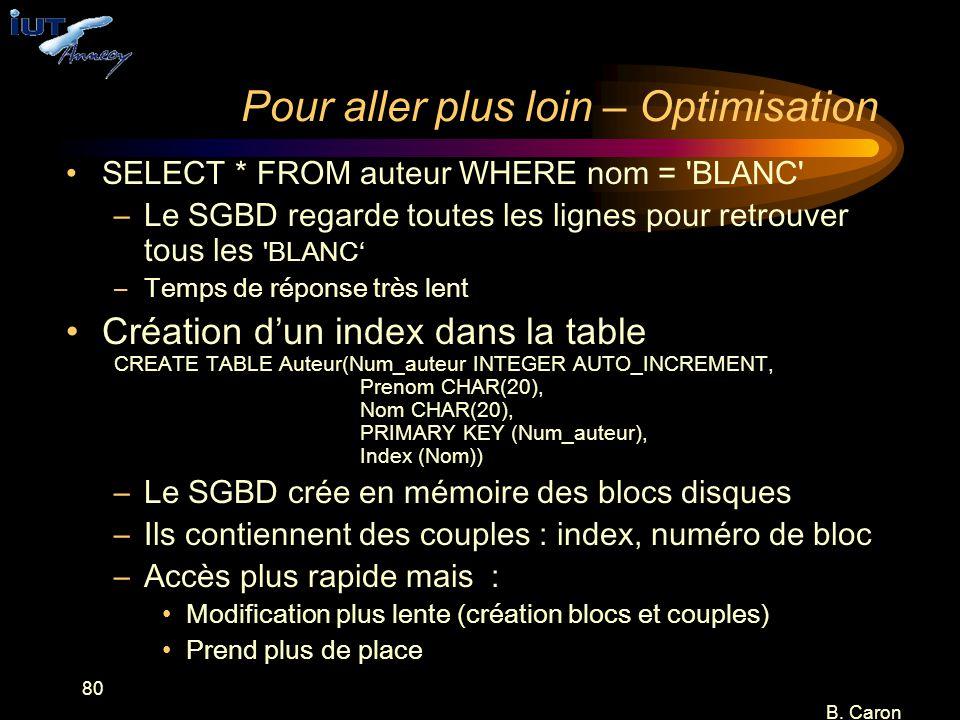 80 B. Caron Pour aller plus loin – Optimisation SELECT * FROM auteur WHERE nom = 'BLANC' –Le SGBD regarde toutes les lignes pour retrouver tous les 'B